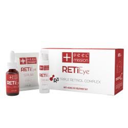 Reti Eye Box